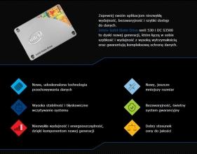 Nowe dyski SSD od Intela